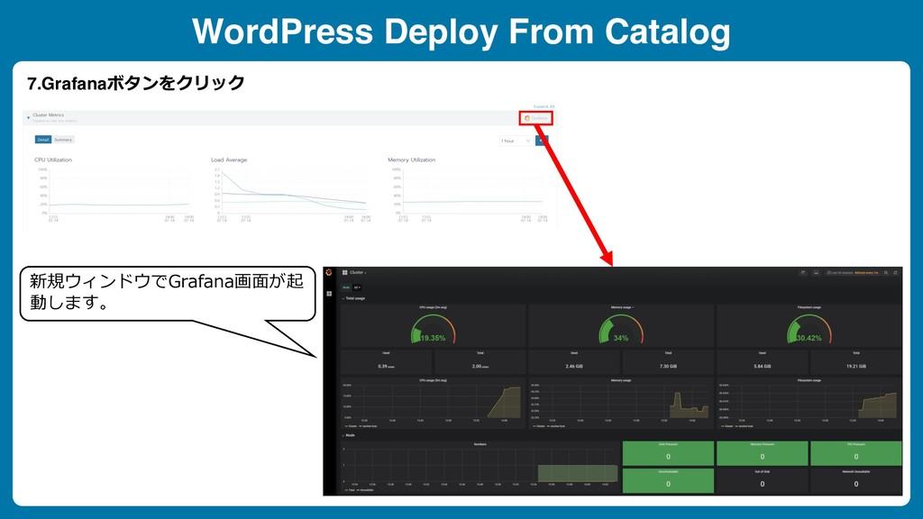 WordPress Deploy From Catalog 7.Grafanaボタンをクリック...