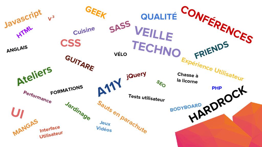 HTML CSS SASS A11Y Expérience Utilisateur Inter...