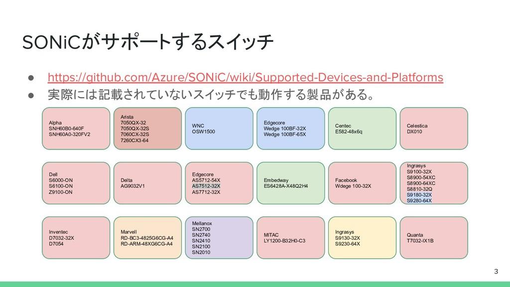 SONiCがサポートするスイッチ ● https://github.com/Azure/SON...