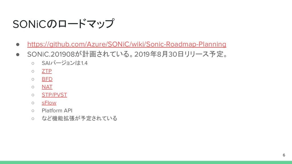 SONiCのロードマップ ● https://github.com/Azure/SONiC/w...