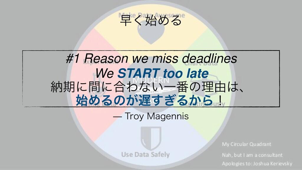 #1 Reason we miss deadlines We START too late ೲ...