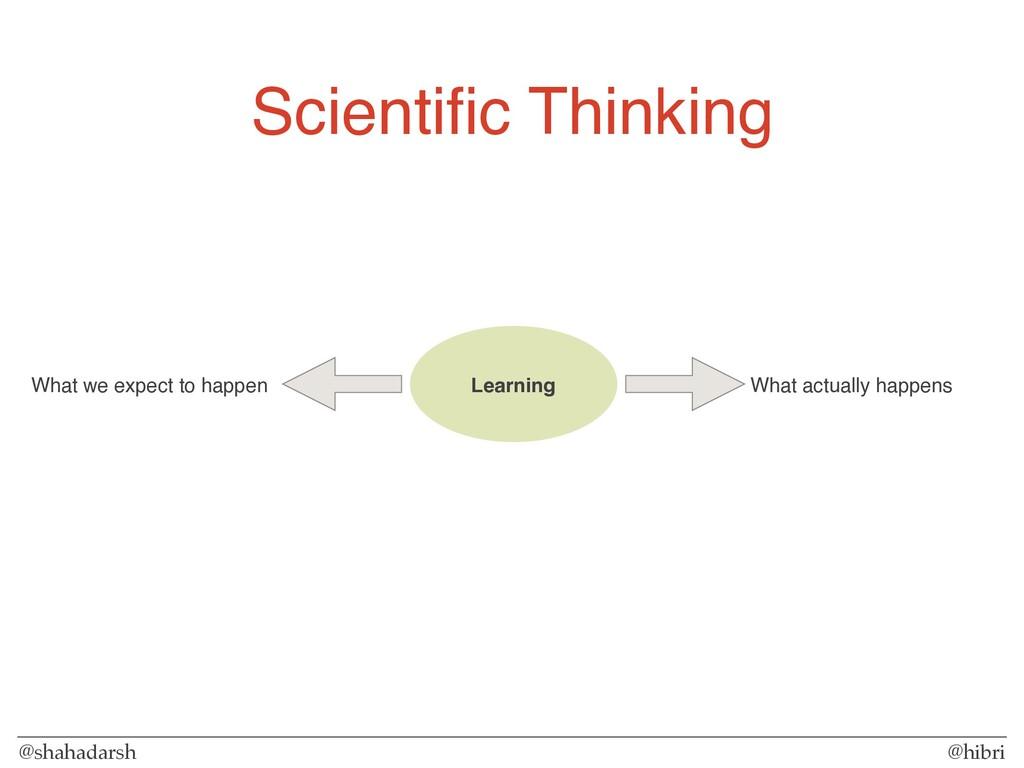 @shahadarsh @hibri Scientific Thinking Learning ...