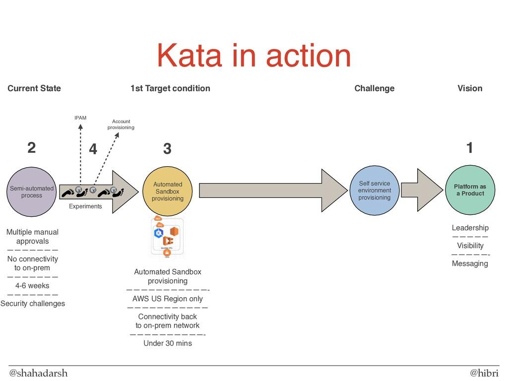 @shahadarsh @hibri Kata in action IPAM Account ...