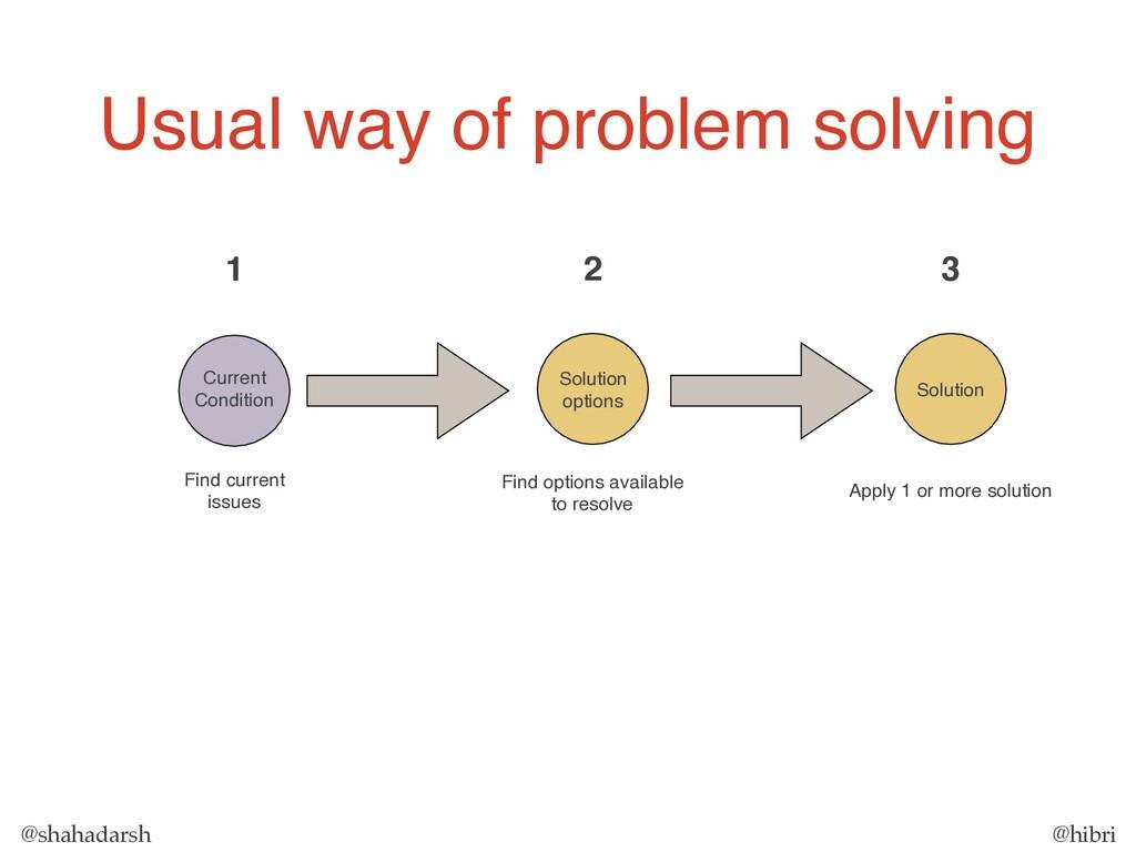 @shahadarsh @hibri Solution  options Current C...