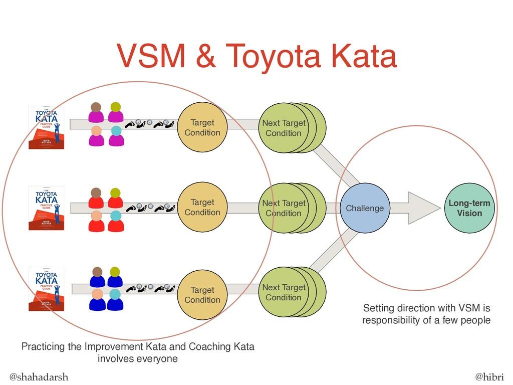 @shahadarsh @hibri VSM & Toyota Kata Long-term ...