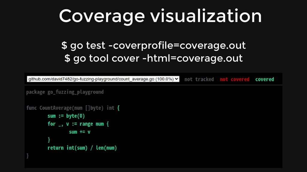 Coverage visualization $ go test -coverprofile=...
