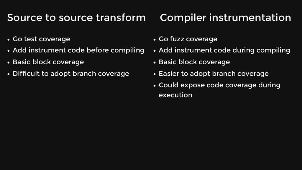 Compiler instrumentation Source to source trans...