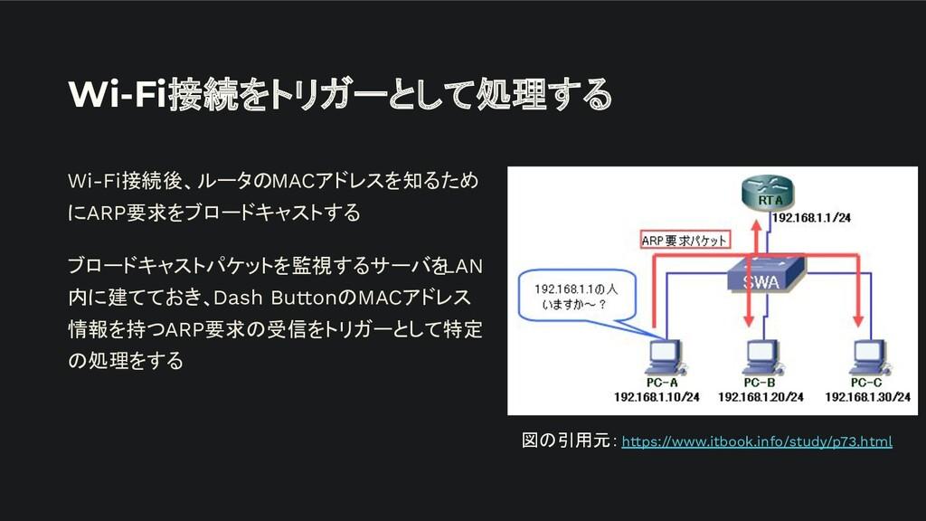 Wi-Fi接続をトリガーとして処理する Wi-Fi接続後、ルータ MACアドレスを知るため に...