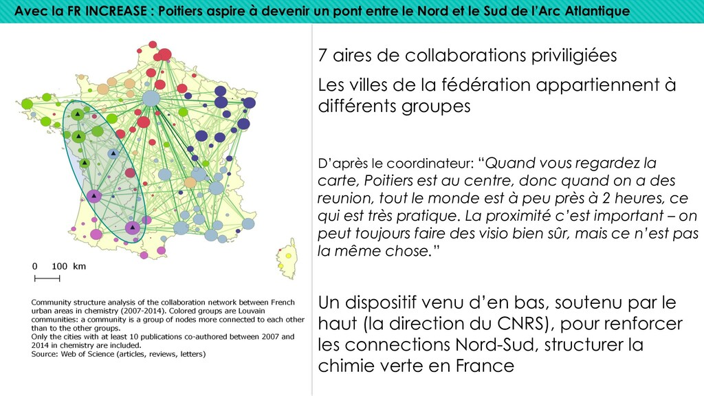 7 aires de collaborations priviligiées Les vill...