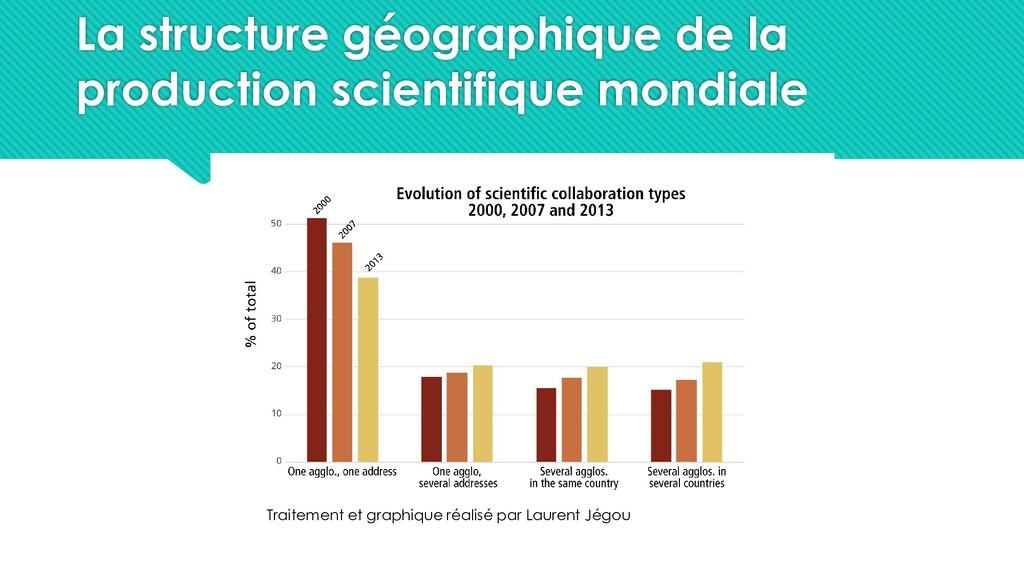 La structure géographique de la production scie...