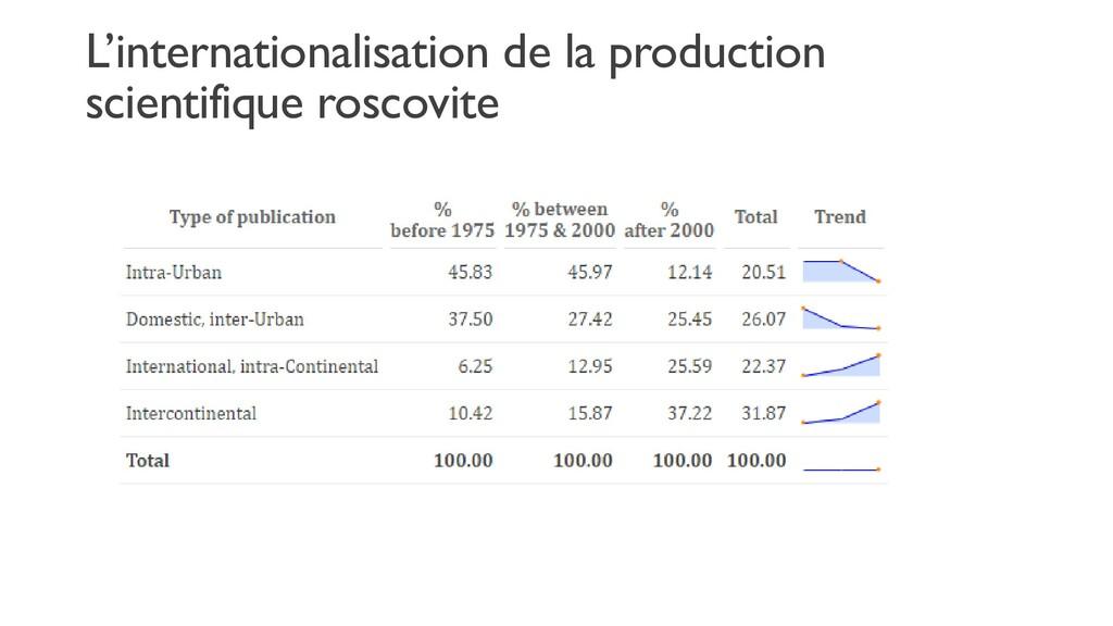 L'internationalisation de la production scienti...