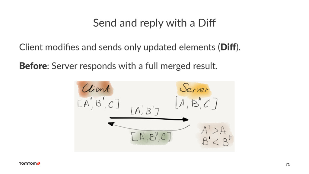 Send and reply with a Diff Client modifies and se...