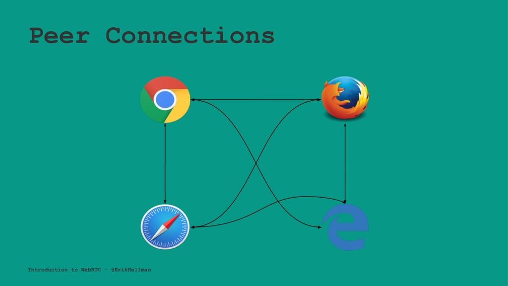 Peer Connections Introduction to WebRTC - @Erik...