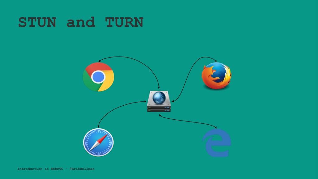 STUN and TURN Introduction to WebRTC - @ErikHel...