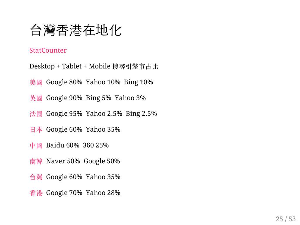 24 / 53 台灣香港在地化 StatCounter Desktop + Tablet + ...