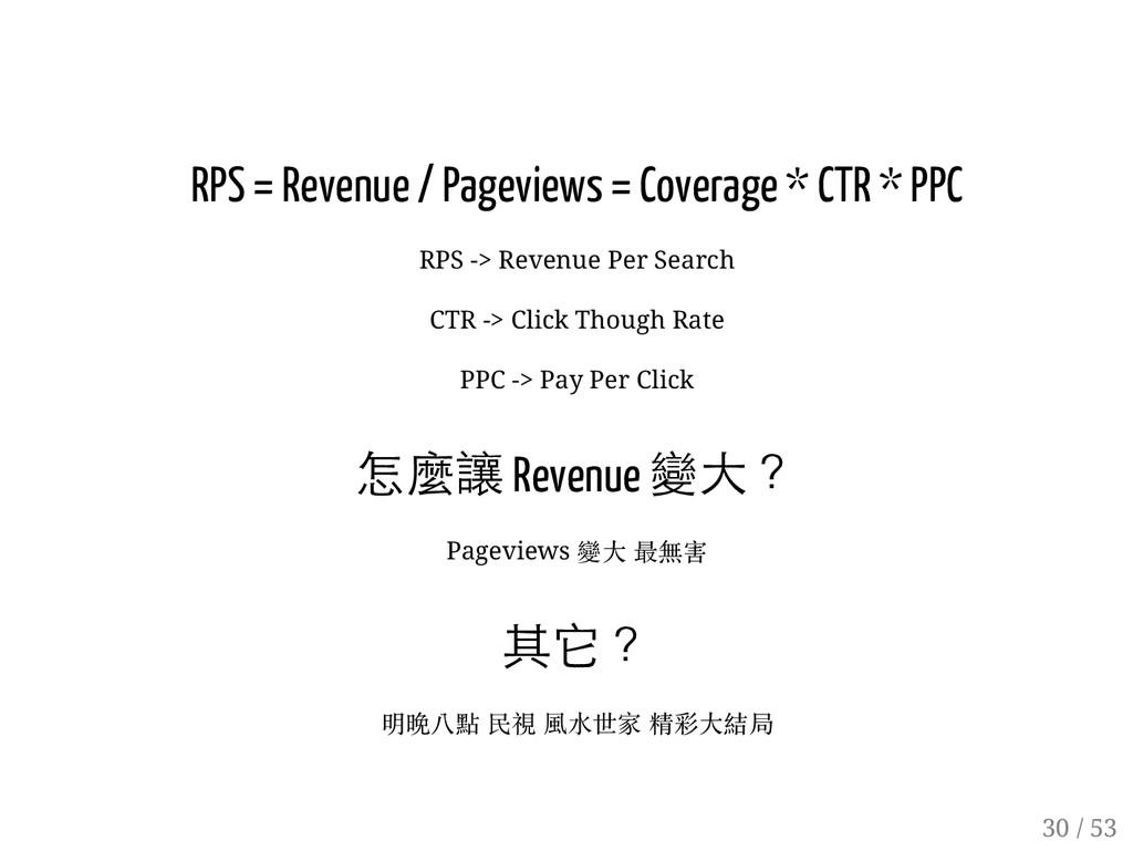 29 / 53 RPS = Revenue / Pageviews = Coverage * ...