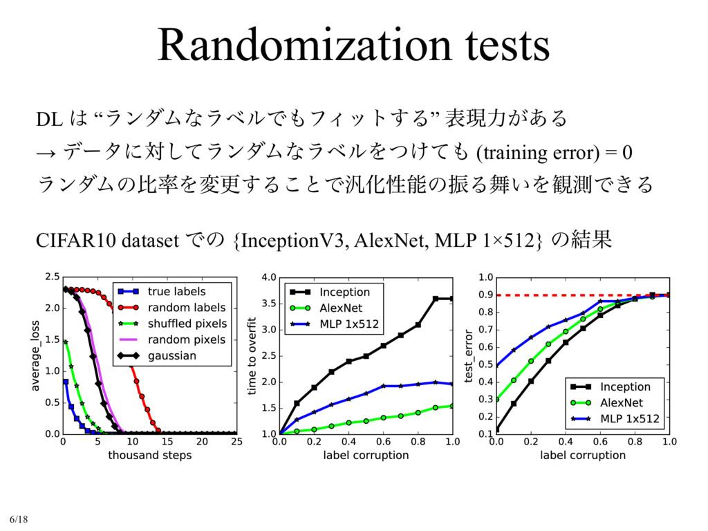 """Randomization tests DL  """"ϥϯμϜͳϥϕϧͰϑΟοτ͢Δ"""" දݱྗ..."""