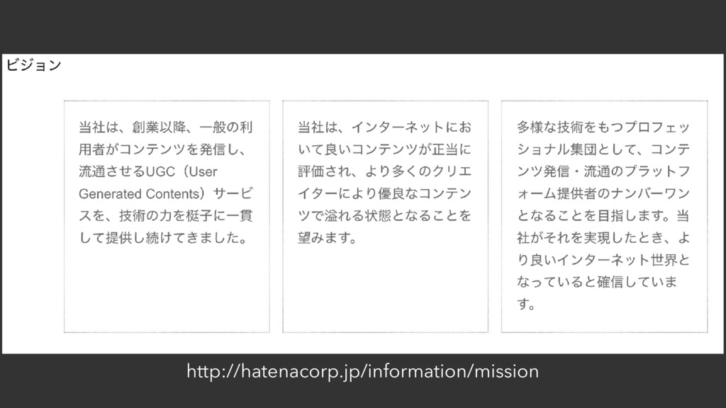 http://hatenacorp.jp/information/mission