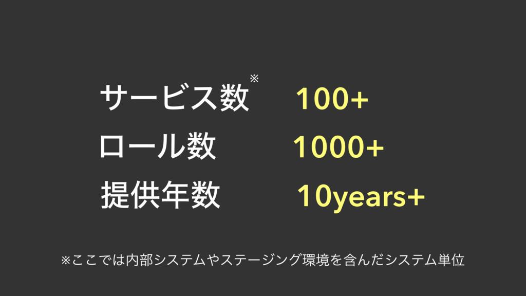 αʔϏε 100+ ϩʔϧ 1000+ ఏڙ 10years+ ※ ※͜͜Ͱ෦γε...