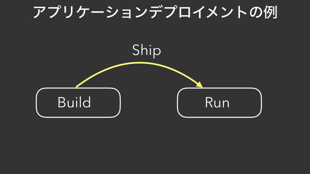 ΞϓϦέʔγϣϯσϓϩΠϝϯτͷྫ Build Run Ship