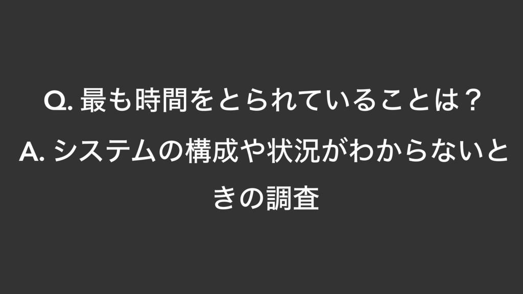 Q. ࠷ؒΛͱΒΕ͍ͯΔ͜ͱʁ A. γεςϜͷߏঢ়گ͕Θ͔Βͳ͍ͱ ͖ͷௐࠪ