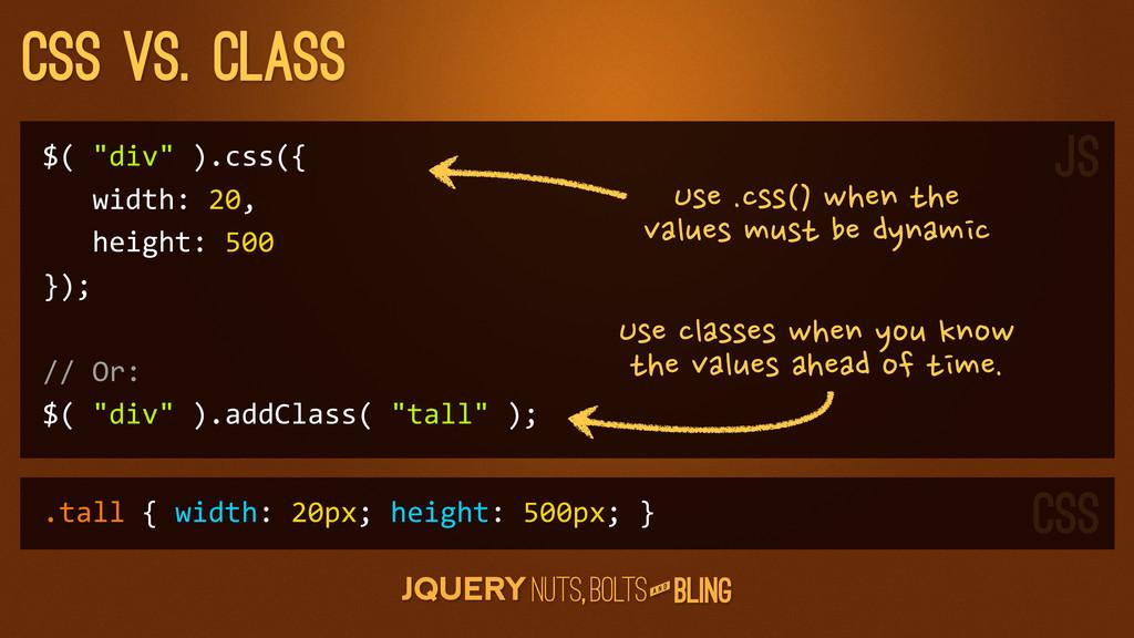 "A N D CSS vs. Class $( ""div"" ).css({  ..."