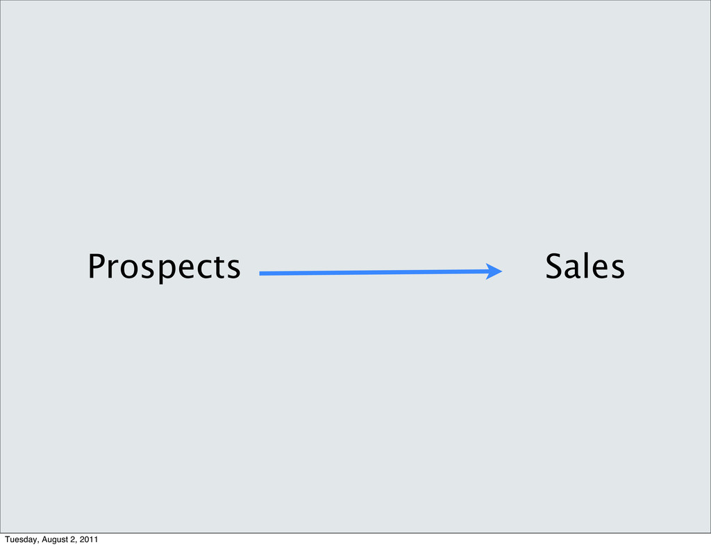 Prospects Sales Tuesday, August 2, 2011