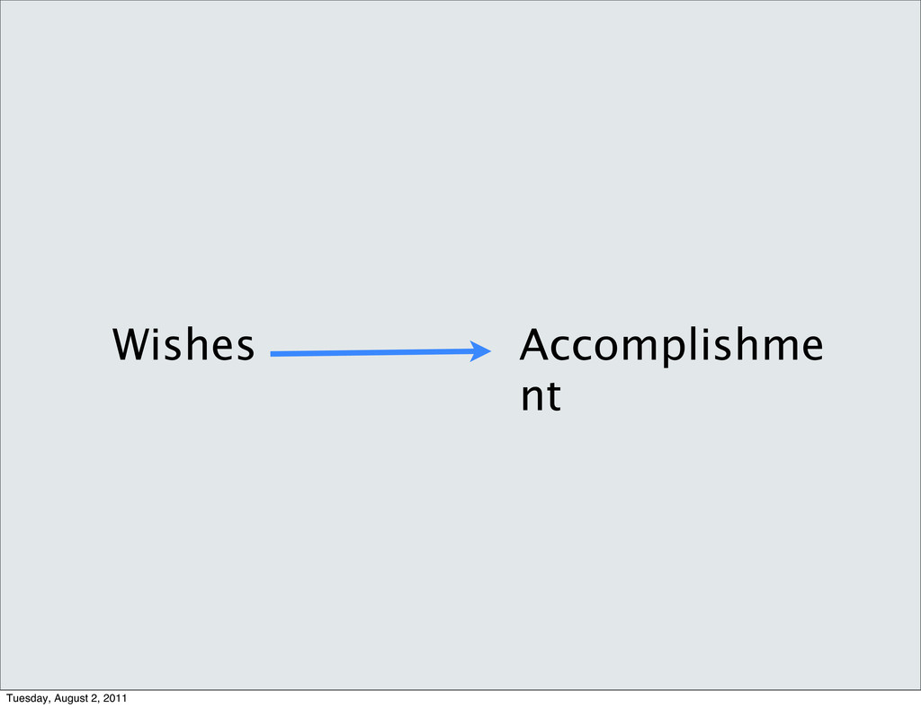Wishes Accomplishme nt Tuesday, August 2, 2011
