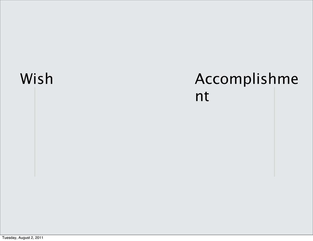 Wish Accomplishme nt Tuesday, August 2, 2011