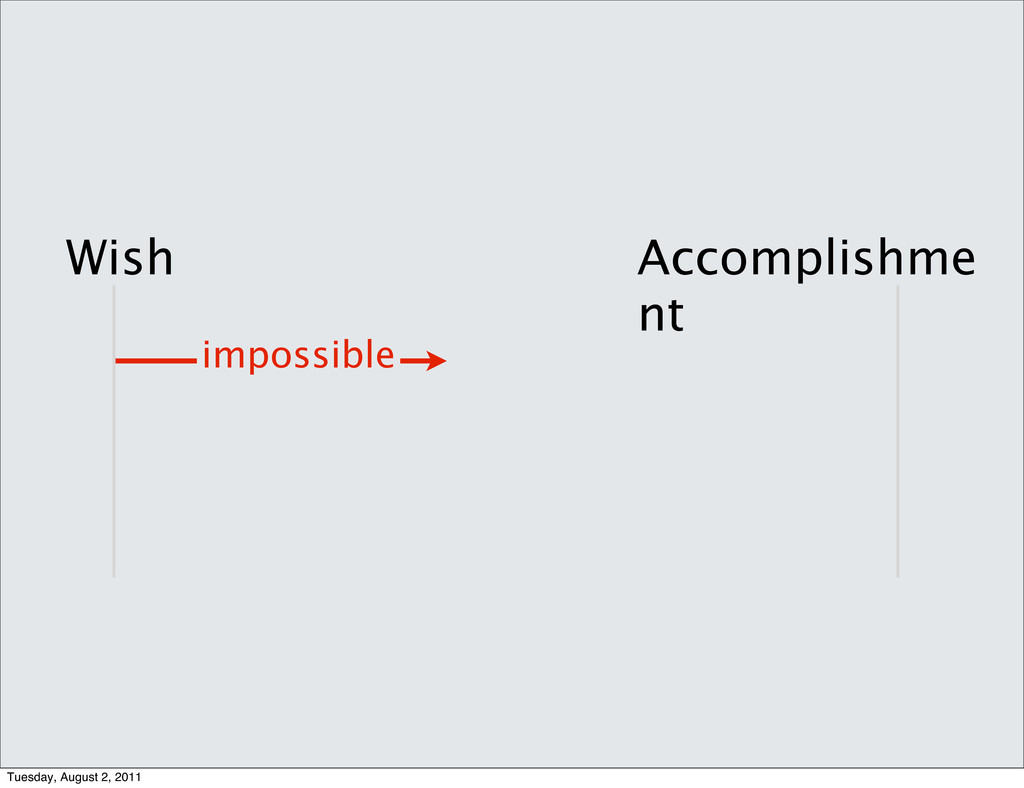impossible Wish Accomplishme nt Tuesday, August...