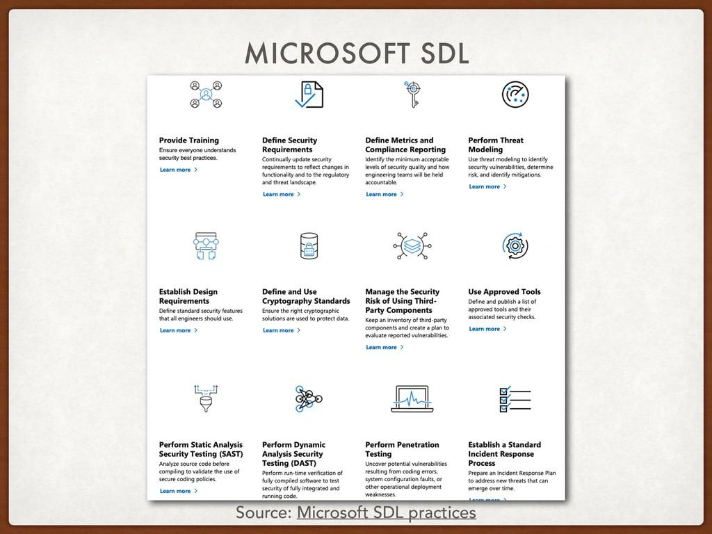 MICROSOFT SDL Source: Microsoft SDL practices