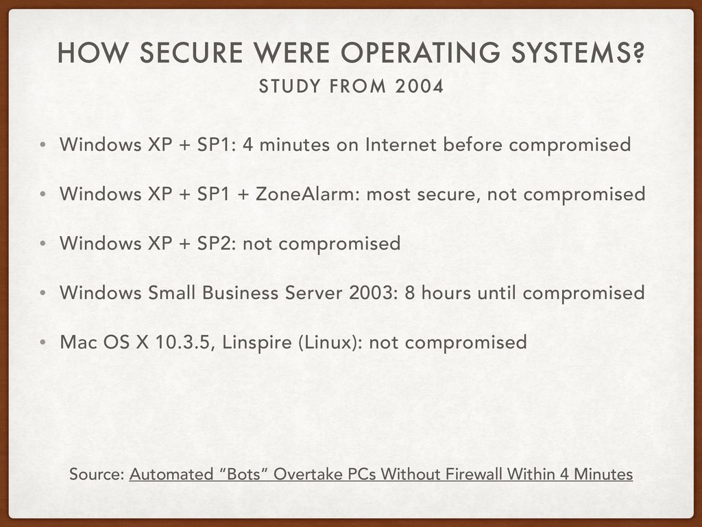 STUDY FROM 2004 HOW SECURE WERE OPERATING SYSTE...