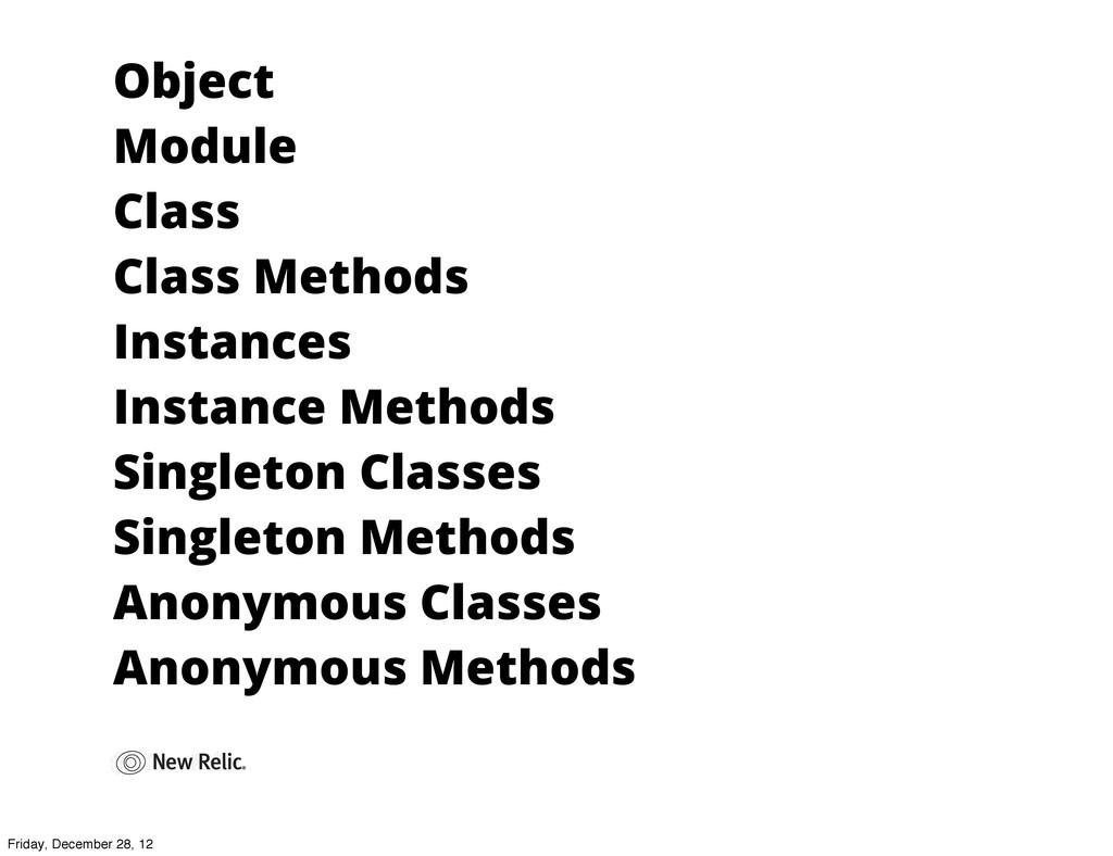 Object Module Class Class Methods Instances Ins...