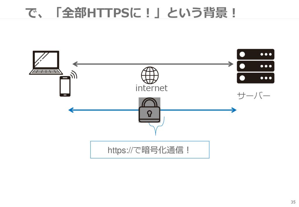 で、「全部HTTPSに!」という背景! 35 サーバー internet https://で暗...