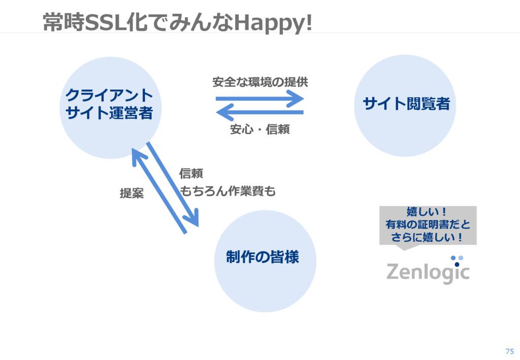 常時SSL化でみんなHappy! 75 制作の皆様 クライアント サイト運営者 サイト閲覧者 ...
