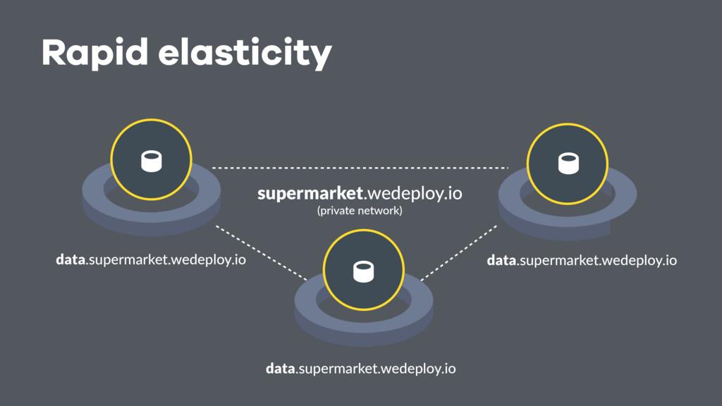 Rapid elasticity    data.supermarket.wedeplo...