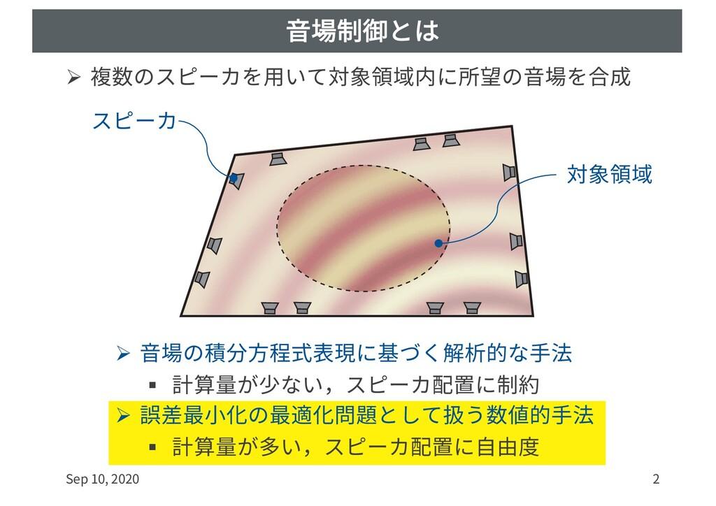 ⾳場制御とは Ø 複数のスピーカを⽤いて対象領域内に所望の⾳場を合成 Sep 10, 2020...