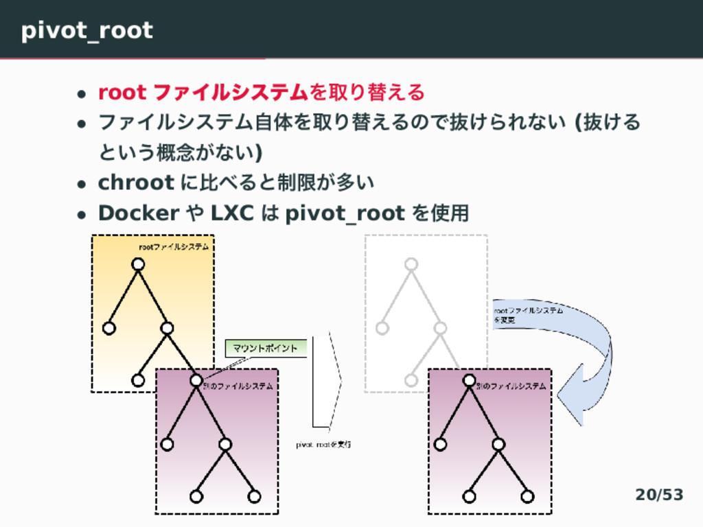 pivot_root • root ϑΝΠϧγεςϜΛऔΓସ͑Δ • ϑΝΠϧγεςϜࣗମΛऔ...