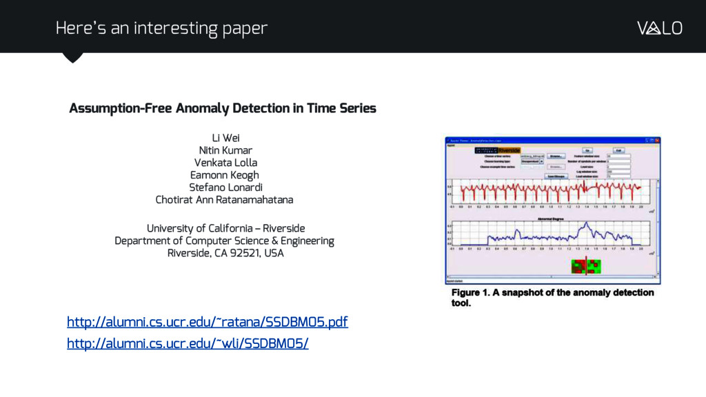 Assumption-Free Anomaly Detection in Time Serie...