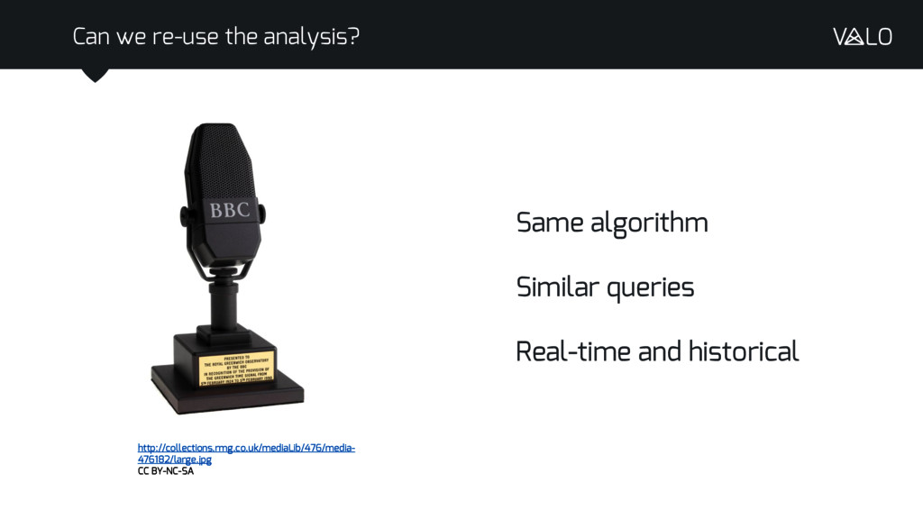 Same algorithm Similar queries Real-time and hi...