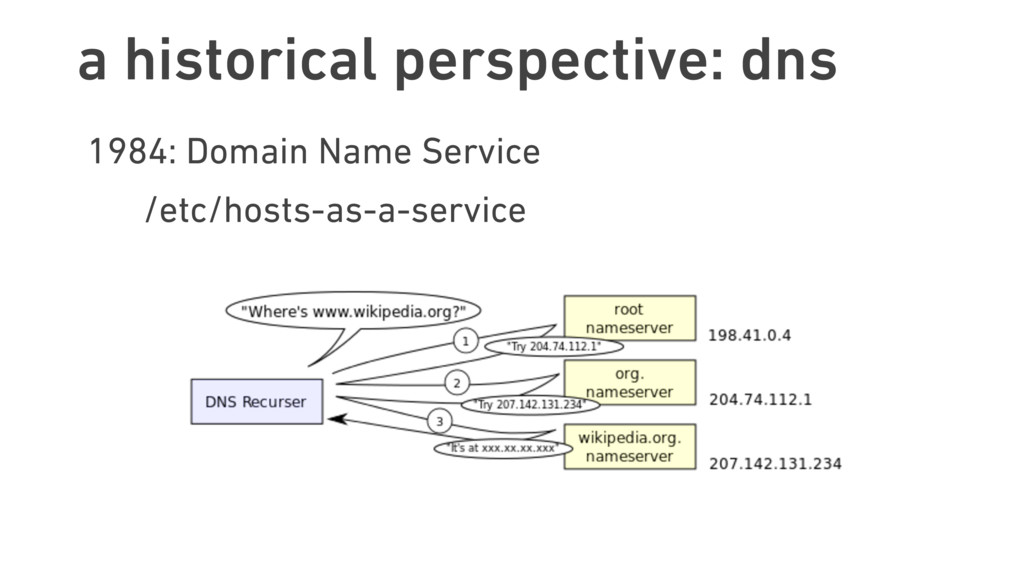 a historical perspective: dns 1984: Domain Name...
