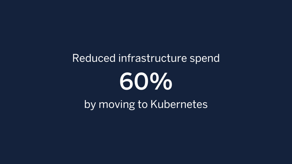 Reduced infrastructure spend 60% by moving to K...