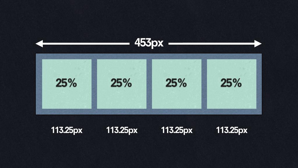 25% 25% 25% 25% 453px 113.25px 113.25px 113.25p...