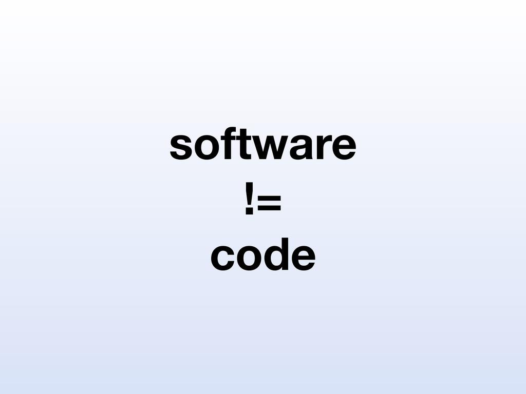 software != code