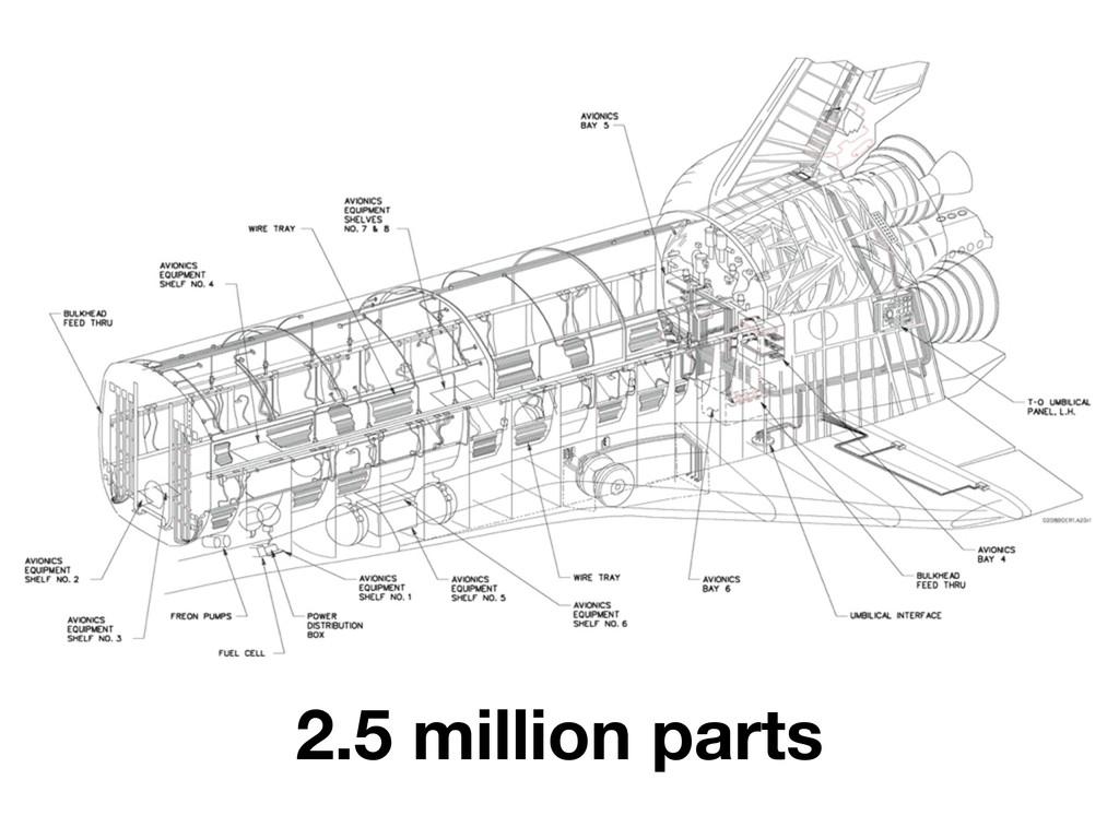 2.5 million parts