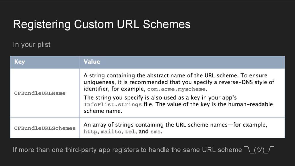 Registering Custom URL Schemes In your plist If...