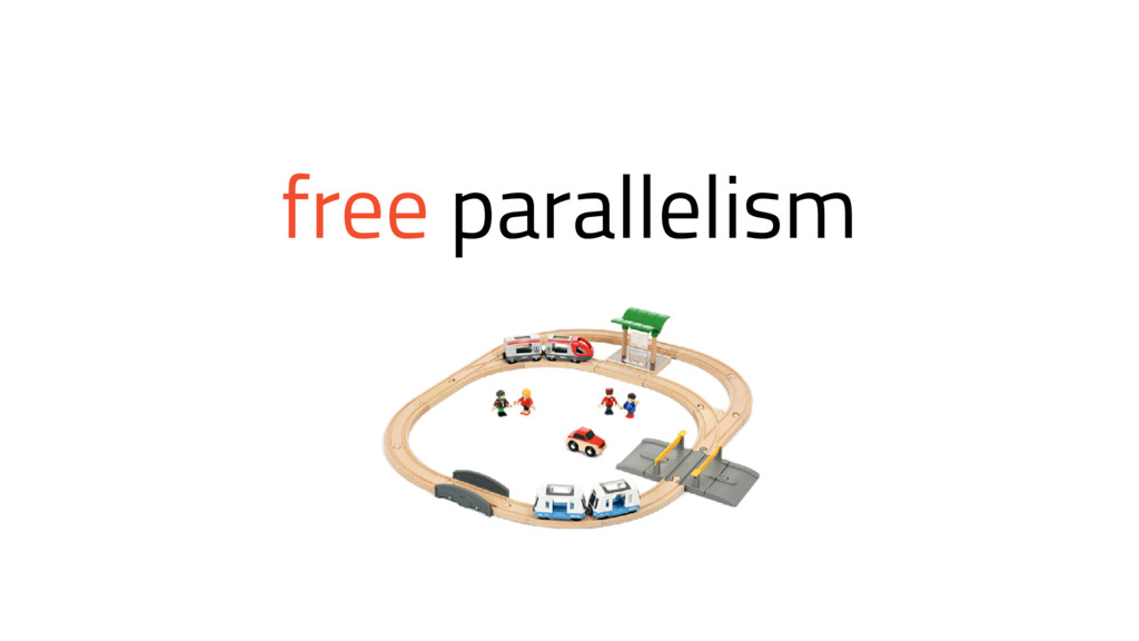 free parallelism