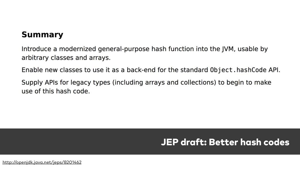JEP draft: Better hash codes http://openjdk.jav...