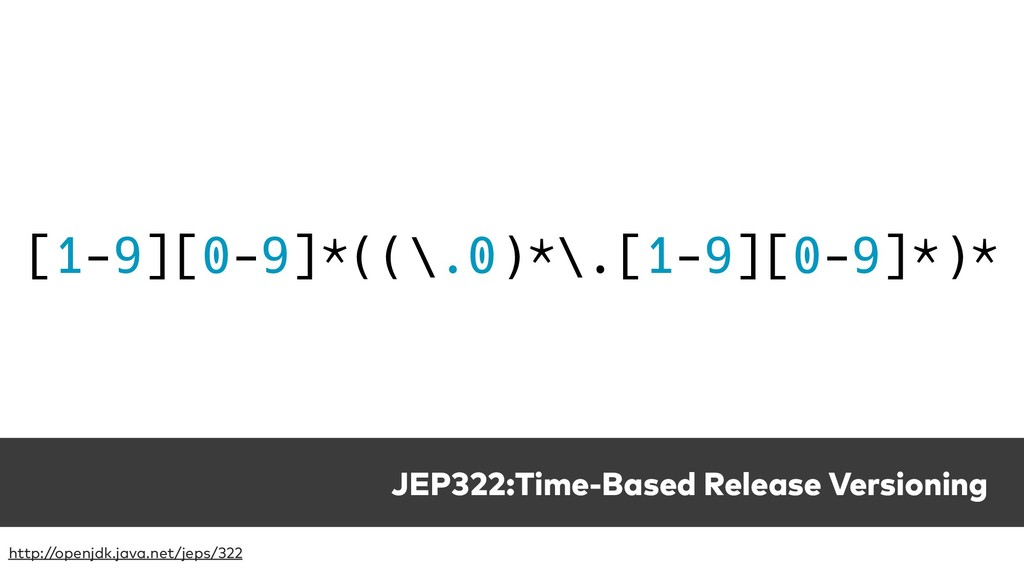 JEP322:Time-Based Release Versioning [1-9][0-9]...