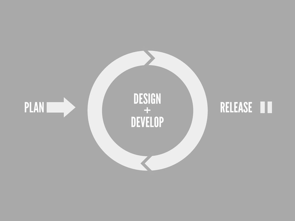 PLAN RELEASE DESIGN + DEVELOP